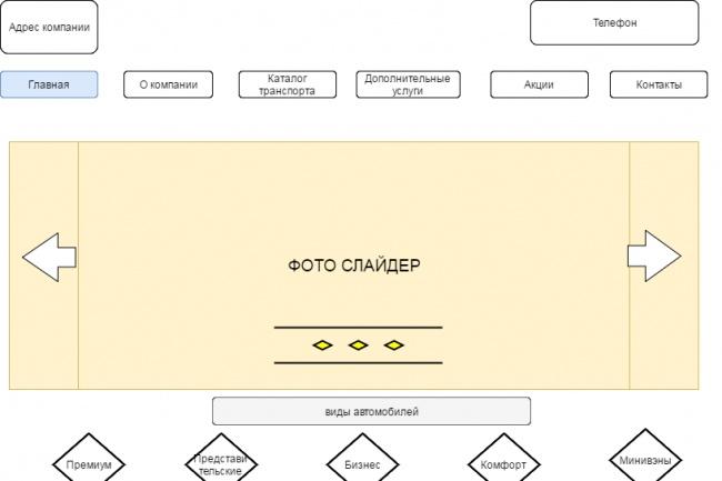 Сделаю макет сайта или лендинг пейдж 1 - kwork.ru