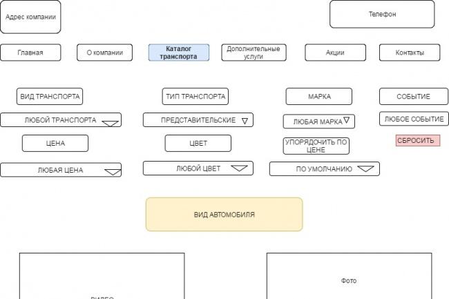 Сделаю макет сайта или лендинг пейдж 2 - kwork.ru
