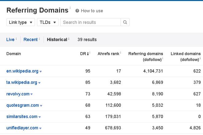 Подберу свободный домен с ссылкой с Википедии 1 - kwork.ru