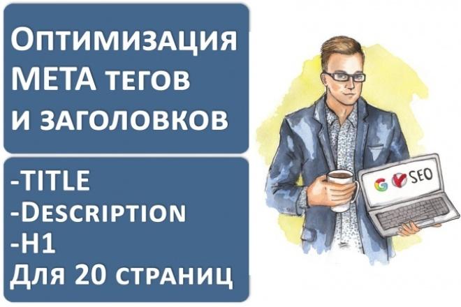 Оптимизирую мета теги и заголовки 20 страниц сайта 1 - kwork.ru
