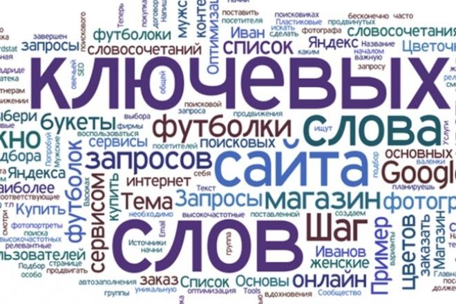 Собираю для вас ключевые слова 1 - kwork.ru