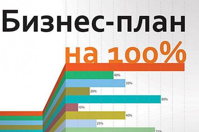 Бизнес-план - 1 страница 1 - kwork.ru