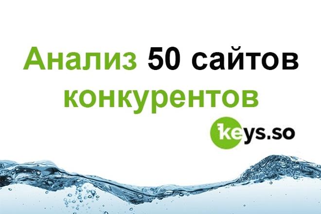 Выгружу все данные по 50 сайтам конкурентов. Keys. so 1 - kwork.ru