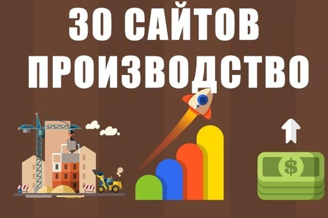 30 ссылок на трастовых сайтах тематики производство 1 - kwork.ru