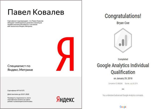 Консультации в получении сертификата Яндекс. Метрики и Гугл Аналитикс 1 - kwork.ru