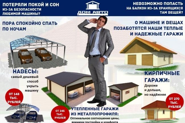 Создам инфографику 31 - kwork.ru
