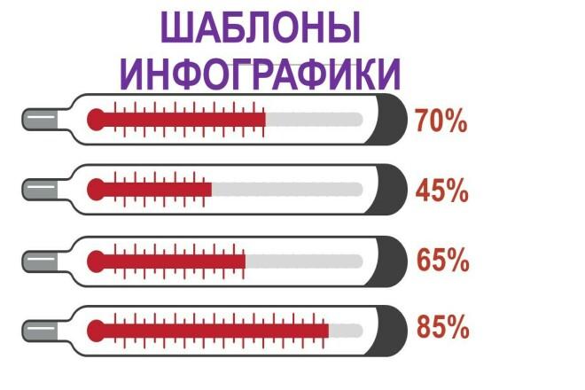 Инфографика на медицинскую тему. Шаблоны PowerPoint 26 - kwork.ru