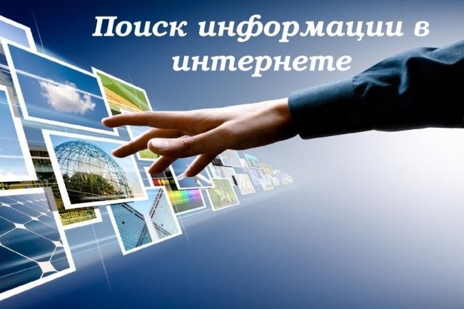 Поиск книги, товара, курса, видео, сайта и другой информации 1 - kwork.ru