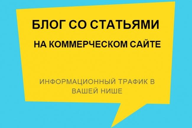 Консультация по созданию Блога со статьями на коммерческом сайте 1 - kwork.ru