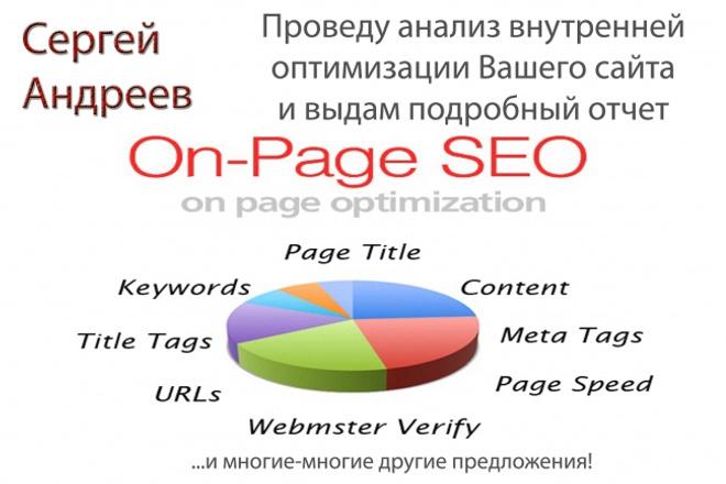 Выявлю и подскажу как устранить ошибки поисковой оптимизации сайта 1 - kwork.ru