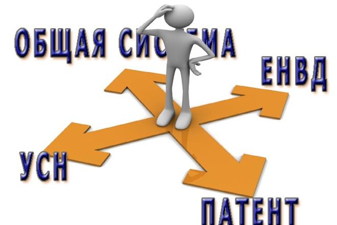 Заполнение уведомлений на УСН, патент, заявлений на ЕНВД 1 - kwork.ru