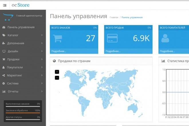 Обновление Opencart до самой последней версии 1 - kwork.ru