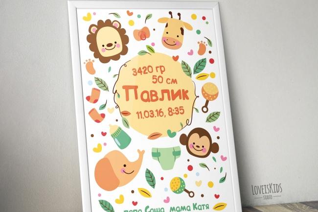 Детская именная метрика 4 - kwork.ru
