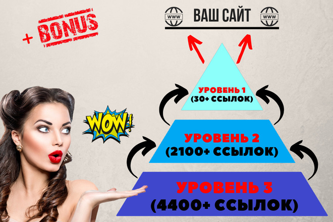 Ссылочная кампания из 3-х уровней 1 - kwork.ru