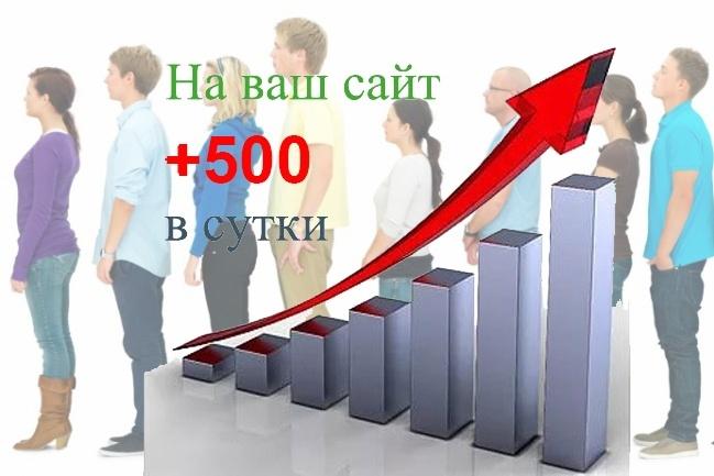 5000 уникальных посетителей на Ваш сайт 1 - kwork.ru