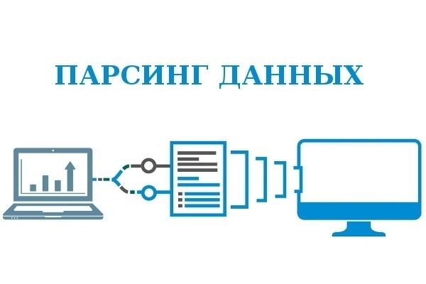 Парсинг сайтов 1 - kwork.ru