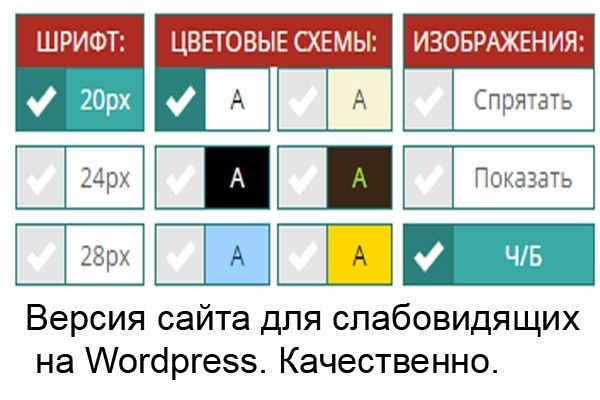 Версия для слабовидящих на сайте WP 1 - kwork.ru