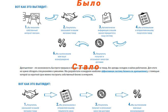 Исправлю, доработаю Landing Page. Css. Html. Bootstrap 3 - kwork.ru