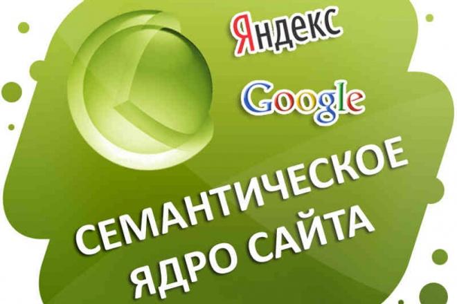 Семантическое ядро сайта 1 - kwork.ru