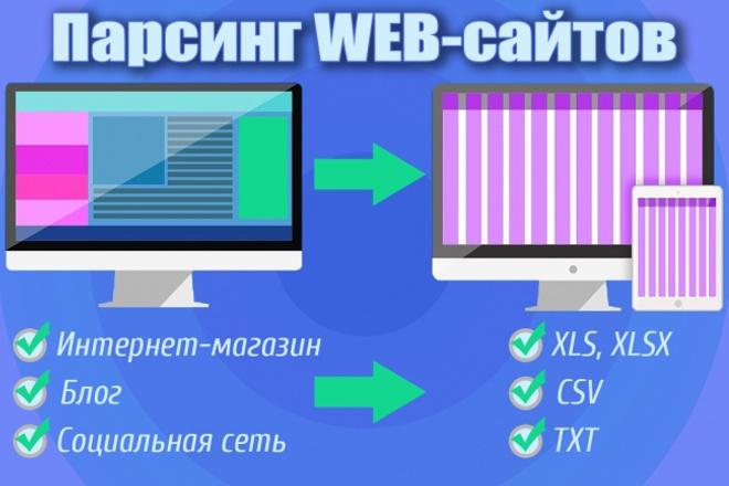 Парсинг, граббинг любых сайтов в любой формат 1 - kwork.ru