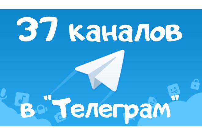 Пакет готовых каналов в приложении Телеграм 4 - kwork.ru