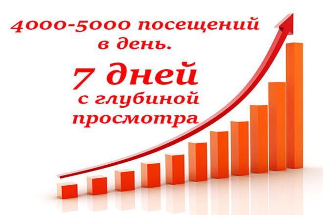 4000-5000 просмотров за 1 день. 7 ДЕЙ. С глубиной просмотра 1 - kwork.ru