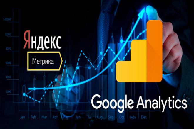 Установка счётчиков Яндекс метрики и Google Analytics 1 - kwork.ru