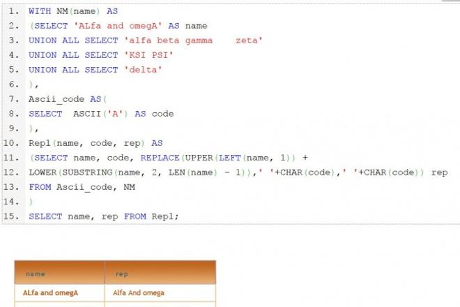 Напишу SQL-запросы 1 - kwork.ru