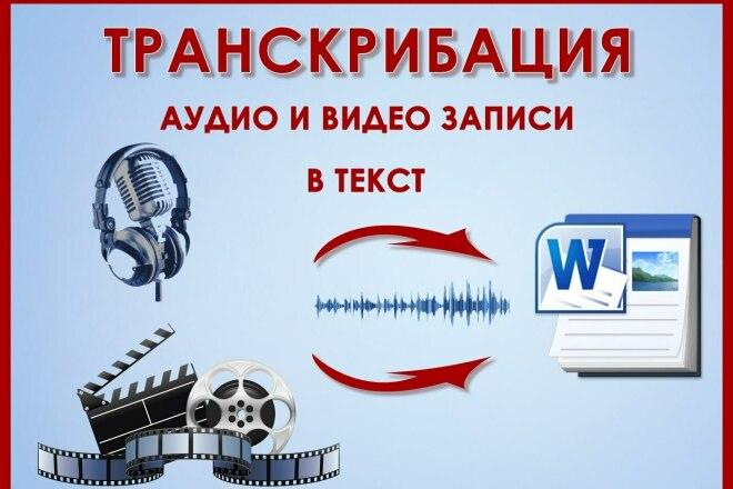 Транскрибация аудио и видео в текстовый вариант 1 - kwork.ru