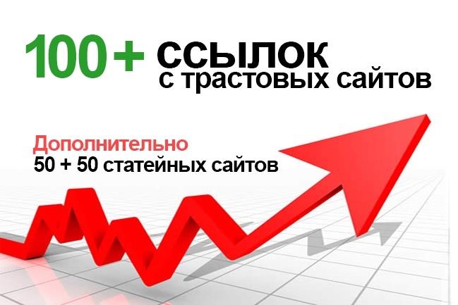 Качественные трастовые и статейные ссылки на ваш сайт 1 - kwork.ru