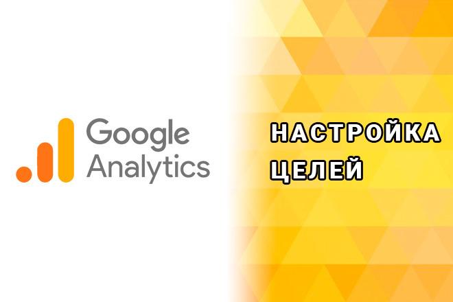 Google Analytics - настройка всех целей по сайту через GTM 1 - kwork.ru