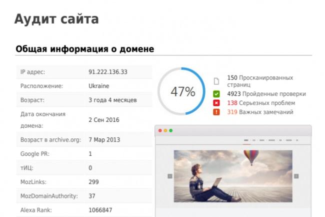 SEO анализ сайта 1 - kwork.ru