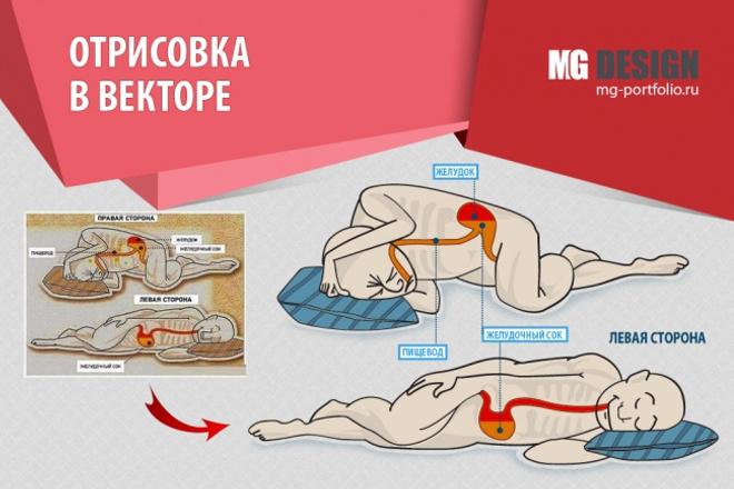 Отрисую в векторе 2 - kwork.ru