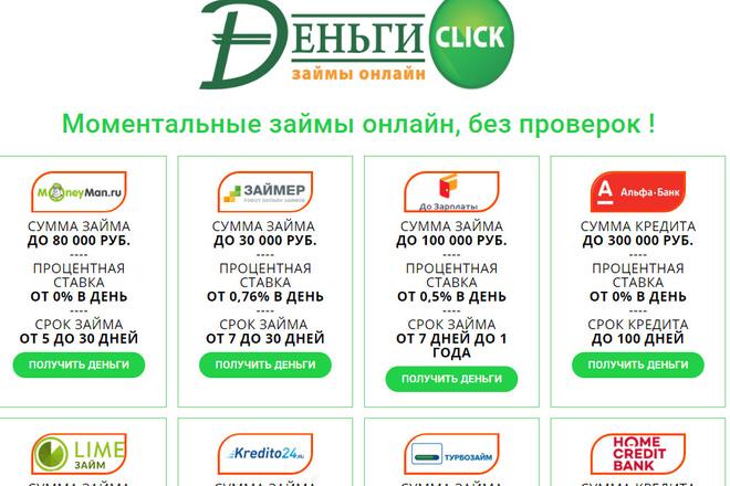 Продам сайт, Кредитный лендинг, +10 сайтов. Вордпресс. Есть демо. 6 1 - kwork.ru