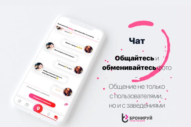 Дизайн Вашего приложения. iOS и Android 36 - kwork.ru