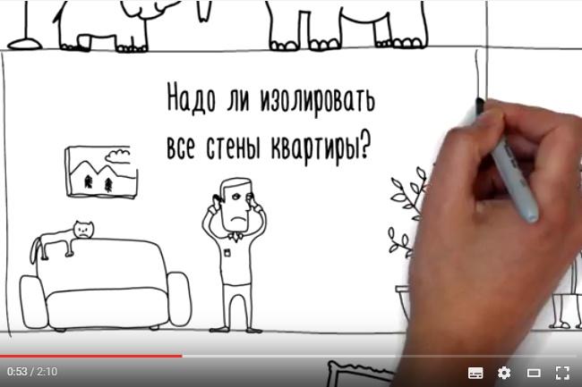 Сценарий рисованного рекламного ролика, дудл-видео для лендинга 1 - kwork.ru