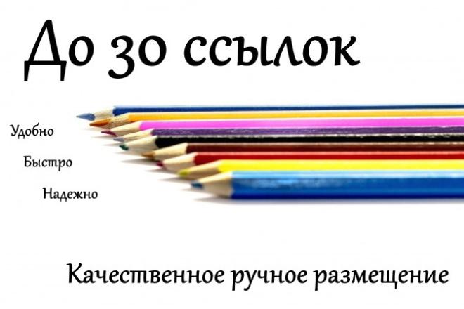 15 ссылок в каталогах предприятий. Ручное размещение 1 - kwork.ru