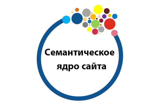 Создание семантического ядра для сайта 1 - kwork.ru