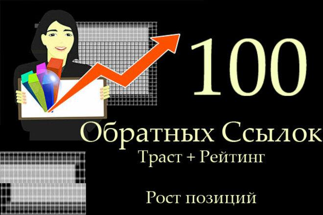 Поставлю 100 Обратных ссылок на ваш сайт с трастовых Доноров 1 - kwork.ru