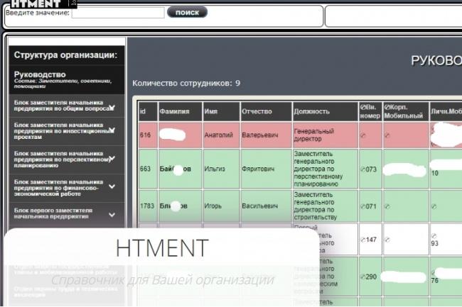 Справочник для Вашей организации 1 - kwork.ru