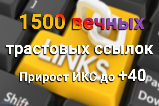 Профильные ссылки. 1500 вечных трастовых ссылок с ИКС до 40 1 - kwork.ru
