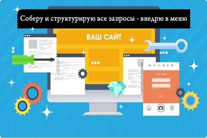 Соберу сео структуру для сайта - разобью на разделы 1 - kwork.ru