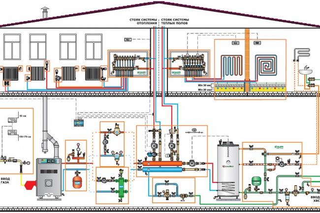 Консультация по системе отопления коттеджа 2 - kwork.ru