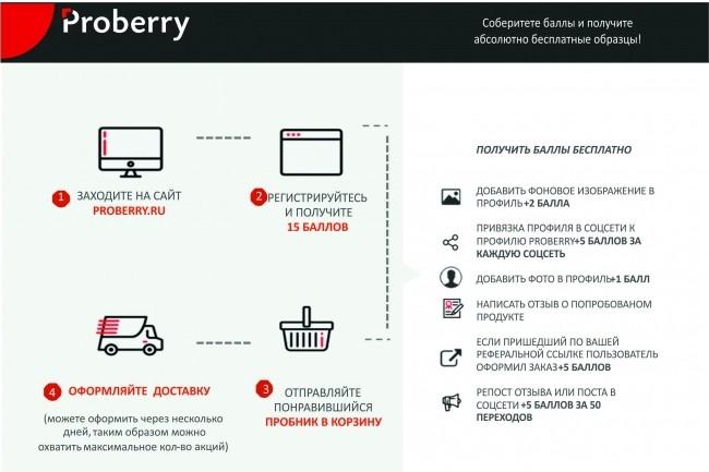 Создам презентацию 3 - kwork.ru