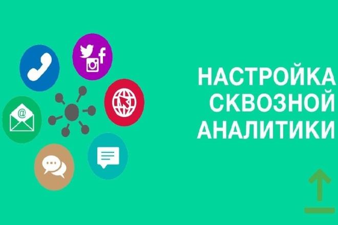 Курс Настройка сквозной аналитики с помощью Google Data Studio 1 - kwork.ru