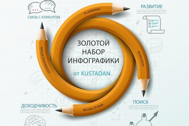 Золотой набор инфографики для дизайнера 2 - kwork.ru