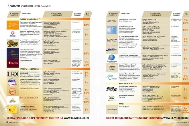 Полиграфическая верстка книги, журнала, каталога 1 - kwork.ru