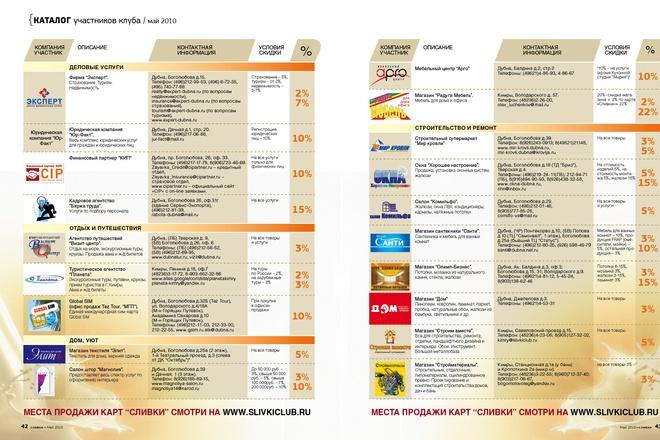 Полиграфическая верстка книги, журнала, каталога 2 - kwork.ru