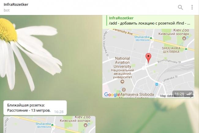 Пишу ботов для telegram 1 - kwork.ru