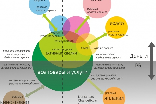Нейминг компании, бренда 1 - kwork.ru